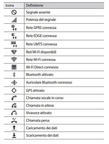 Ben noto Giornale WEB informatico: Ecco tutte le icone,il significato dei  DI02