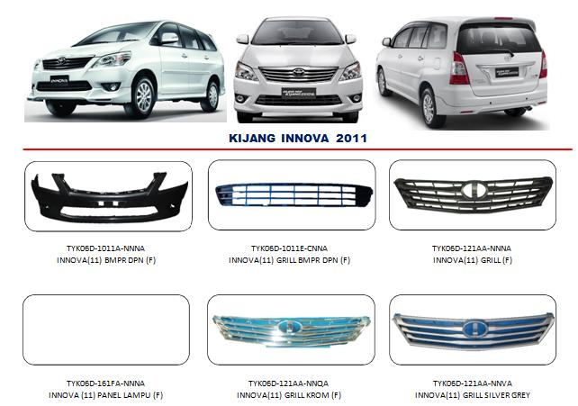 Bodypart Toyota Kijang Innova 2011