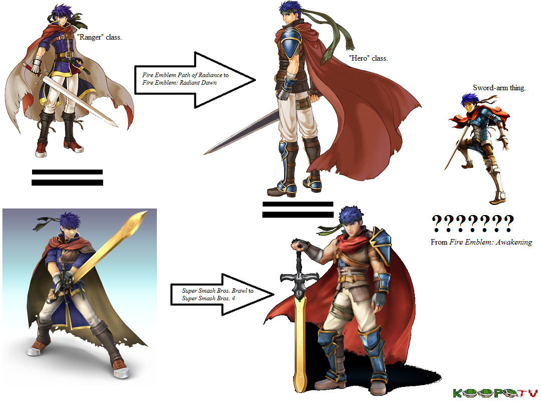 Ike models for Fire Emblem: Path of Radiance, Fire Emblem: Radiant Dawn, Super Smash Bros. Brawl, Super Smash Bros. 4, and Fire Emblem: Awakening