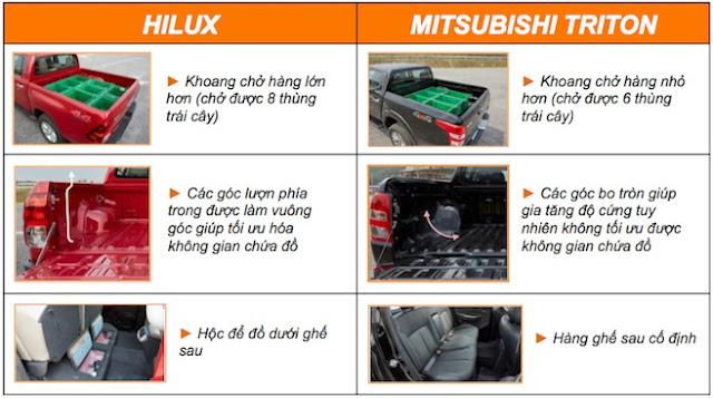 hilux so sanh voi doi thu mitsubishi trion 02 -  - So sánh Toyota Hilux và Mitsubishi Triton 2016 : Cạnh tranh mạnh mẽ trong phân khúc xe bán tải