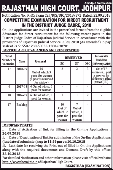 Rajasthan High Court Recruitment 2018–19 | 48 District Judge Openings