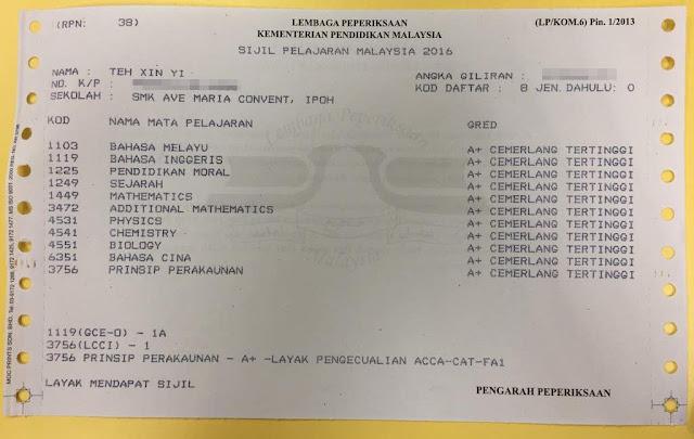 Sijil Pelajaran Malaysia SPM Straight A+ Plus Result Slip