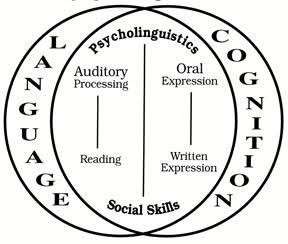 Psycholinguistics psycholinguistics pdf psycholinguistics example psycholinguistics ppt psycholinguistics slideshare psycholinguistics theory psycholinguistics jobs psycholinguistics degree psycholinguistics articles psycholinguistics salary psycholinguistics in language teaching and learning psycholinguistics and language teaching pdf psycholinguistics book psycholinguistics masters psycholinguistics and neurolinguistics psycholinguistics thesis topics psycholinguistics research topics psycholinguistics book pdf psycholinguistics phd psycholinguistics major psycholinguistics topics psycholinguistics and its scope psycholinguistics and neurolinguistics difference psycholinguistics and communication psycholinguistics australia psycholinguistics and language teaching psycholinguistics articles pdf psycholinguistics and sociolinguistics psycholinguistics and neurolinguistics pdf psycholinguistics aspects of english language teaching psycholinguistics adalah psycholinguistics and sociolinguistics pdf psycholinguistics and cognitive linguistics psycholinguistics and language acquisition psycholinguistics aspects of interlanguage psycholinguistics and linguistics psycholinguistics and bilingualism psycholinguistics and cognition in language processing psycholinguistics bilingualism psycholinguistics by thomas scovel pdf psycholinguistics by michael garman pdf psycholinguistics branches psycholinguistics books free download psycholinguistics behaviorism and cognitive analysis psycholinguistics by john field pdf psycholinguistics by thomas scovel psycholinguistics behaviorism psycholinguistics by john field psycholinguistics brain and language psycholinguistics basics psycholinguistics by michael garman psycholinguistics blog psycholinguistics by george yule psycholinguistics by chomsky psycholinguistics by steinberg pdf psycholinguistics by gleason and ratner pdf
