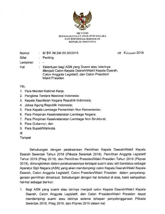 Surat Menteri PANRB : Ketentuan bagi ASN yang Suami atau Isterinya menjadi Calon Kepala Daerah/Wakil Kepala Daerah, Calon Anggota Legislatif, dan Calon Presiden/Wakli Presiden