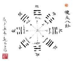 Risultati immagini per Cosmologia taoista
