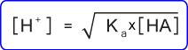 konsentrasi H+ asam lemah