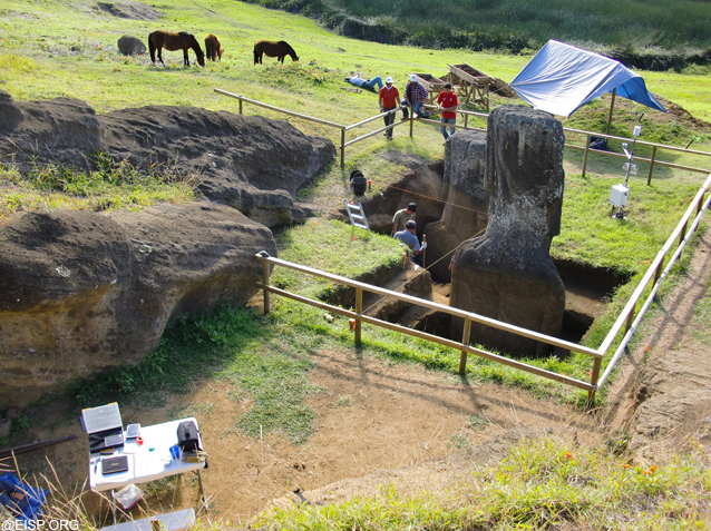 Overview of EISP excavation. Eisp.org