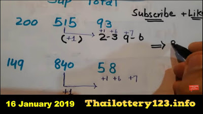 Thai lottery 3up Total set VIP win Free tips 16 January 2019