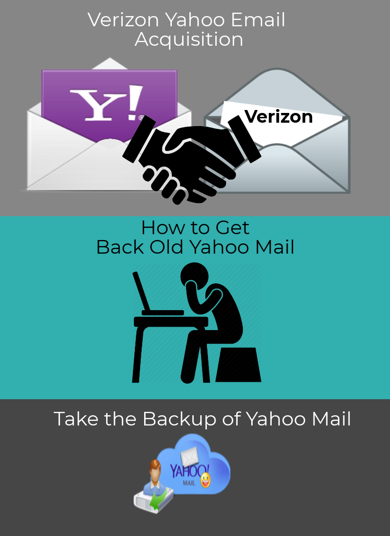 Verizon Yahoo Email Acquisition – Get Back Old Yahoo Mail