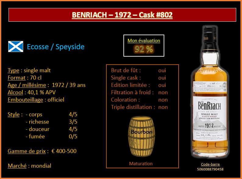 Review #487 : BenRiach – Single Cask Bottling – 1972 – 39 years Old – cask #802