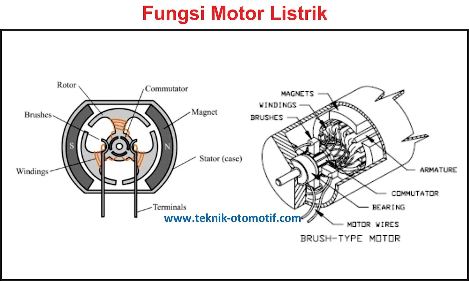 Pengertian Motor Listrik Dan Kegunaannya Teknik Otomotif Com