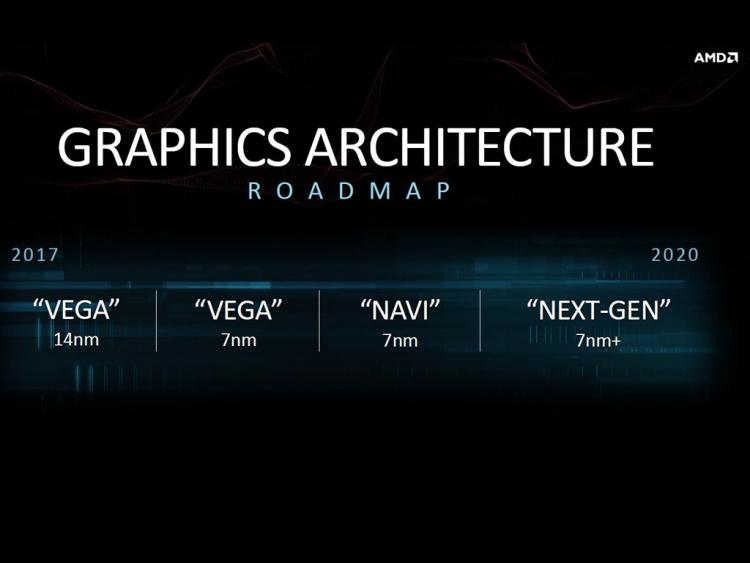 Rumor mengenai AMD Zen 2 CPU dan GPU Navi