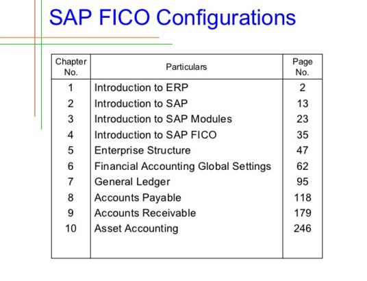 sap fi configuration guide introduction to sap and erp ppt themes rh powerpoint best themes free download blogspot com Cisco 891 Configuration Guide Configuration Guide Template