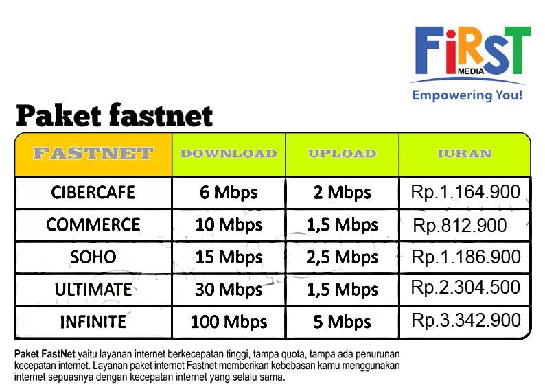 fastnet internet