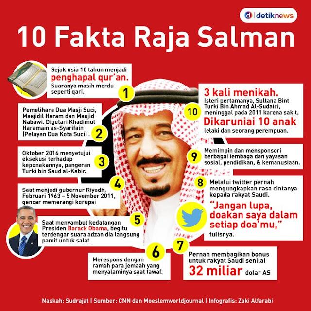 10 Fakta Raja Salman