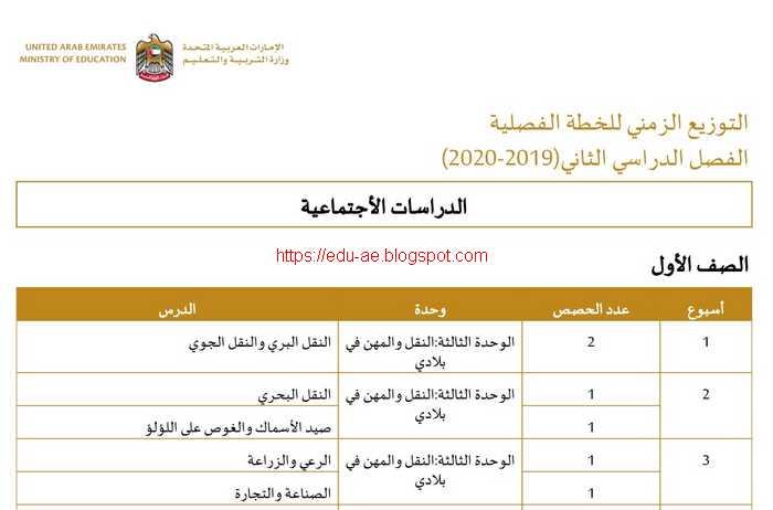التوزيع الزمني لمادة الإجتماعيات والتربية الوطنية الفصل الدراسي الثاني 2020 الامارات