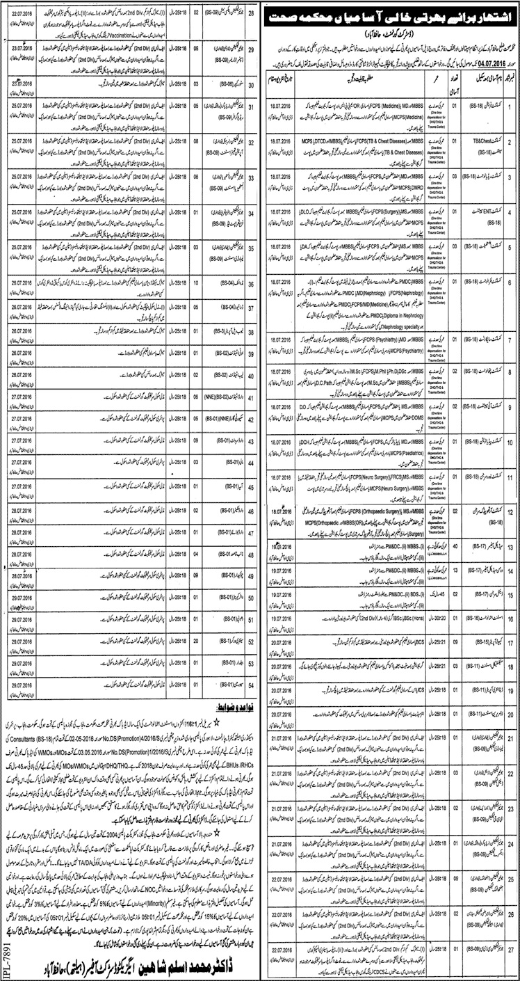Doctors & Admin Jobs in Health Department Hafizabad Jobs for MBBS Doctors