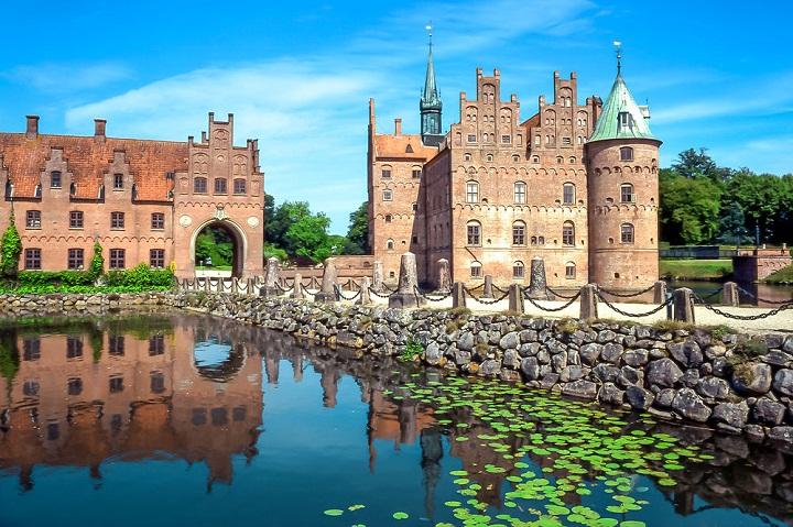 Denmark, Negara Nordik Paling Kecil dan Paling Tua