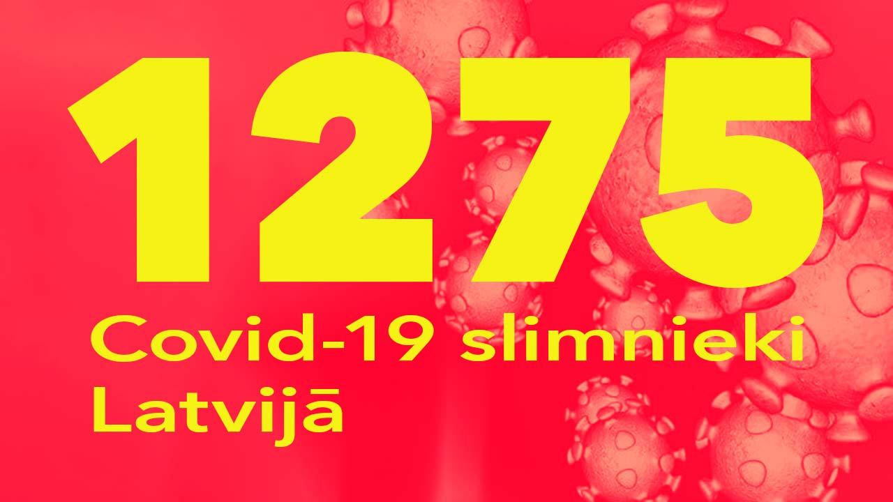 Koronavīrusa saslimušo skaits Latvijā 06.08.2020.