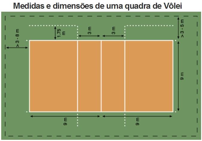 2ed028b93c27b Saiba tudo sobre a quadra de vôlei jogarvolei - Desenho De Uma Quadra De  Volei