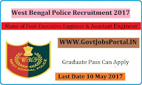 Police Recruitment 2017– Executive Engineer & Assistant Engineer