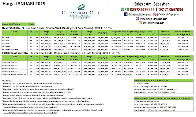 Harga Cluster Bukit SAKURA Citra Indah City Januari 2019