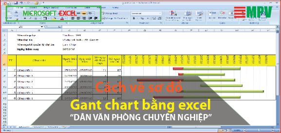 ĐTC - Cách vẽ sơ đồ Gant chart bằng excel