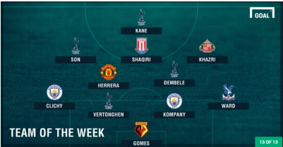 Shaqiri's super play makes him part of Week Team of Premier League