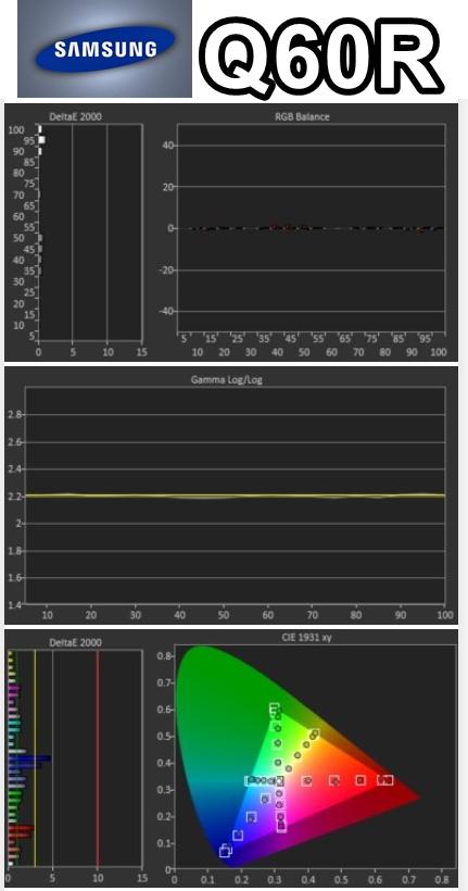 samsung q60r post calibracion de imagen