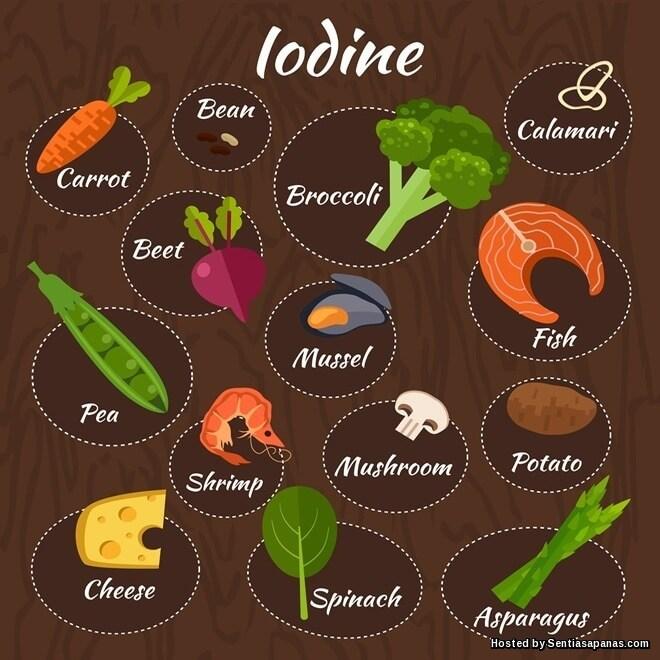Kurang Iodin (Iodium) Punca Penyakit Tiroid Dan Rawatannya