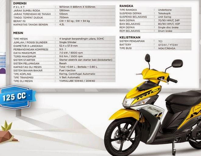 Spesifikasi serta Harga Yamaha Mio M3 125 Blue Core