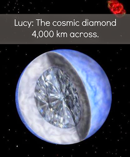 The Biggest Diamond Ever Discovered
