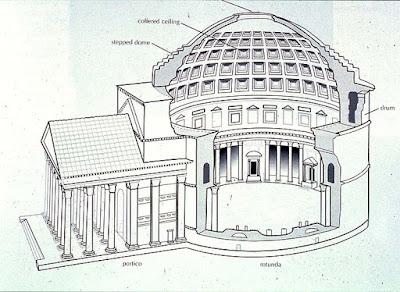 mái vòm bên trong khán đài nhà thờ cổ Pantheon