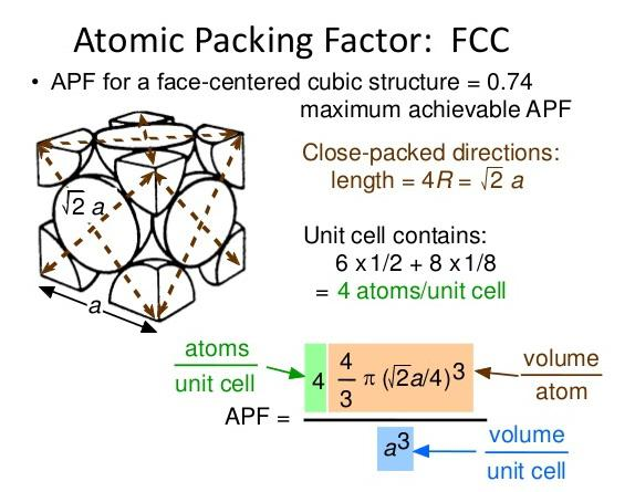 EDUCATION BLOG: FACE CENTERED CUBIC STRUCTURE (F C C)