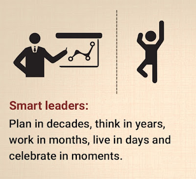 Smart Leaders: plan in decades, think in years,work in months, live in days and cerebrate in moments.