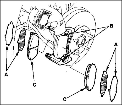 Honda odessy brake diagram