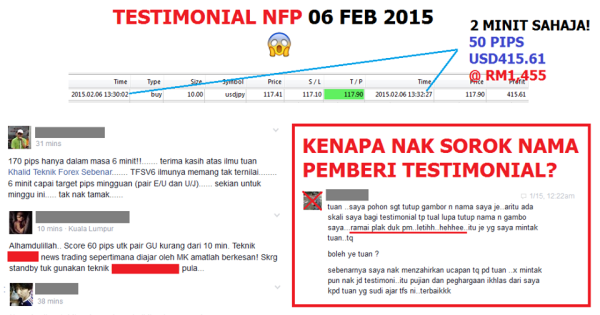 Ebook Analisa Teknikal Forex
