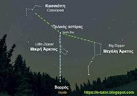 Προσανατολισμός με τον πολικό αστέρα - by https://e-tutor.blogspot.gr