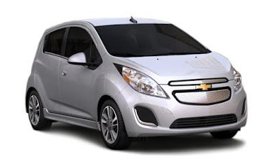 CSD Price of Chevrolet Spark 1.0 BS IV