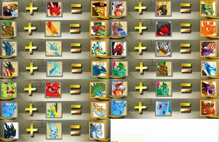 Veja as combinações de outros dragões
