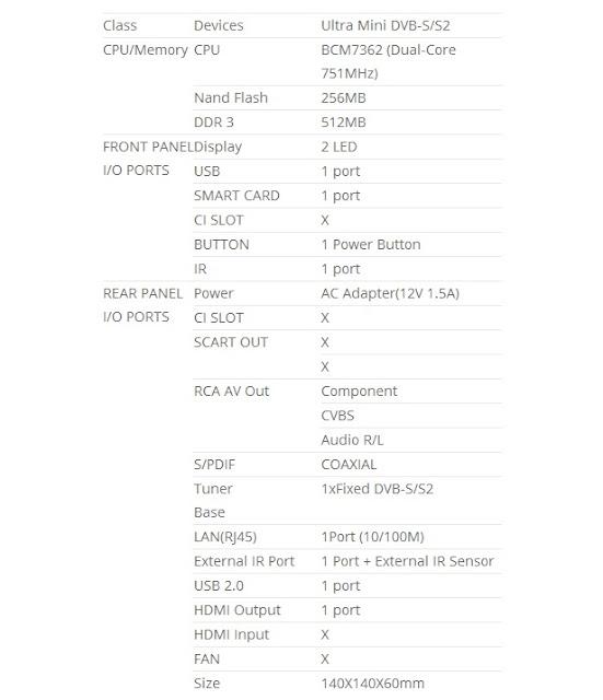 Galaxy Innovations ET-7000 MINI تقديم الجهاز  vu+ zero  OPENATV 5.3 enigma2 CPU TUNER HDMI RECEIVER SATELLITE