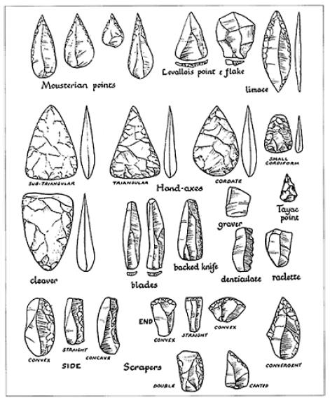 IASguy: 1.8.b Prehistoric Archeology