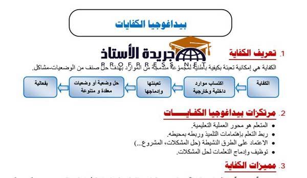 استعد للامتحانات المهنية:ملخصات في علوم التربية وعلم النفس التربوي.