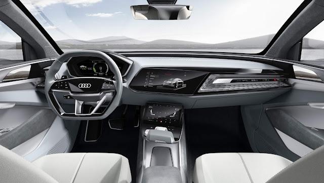 Audi e-Tron Sportback - Q6 - painel