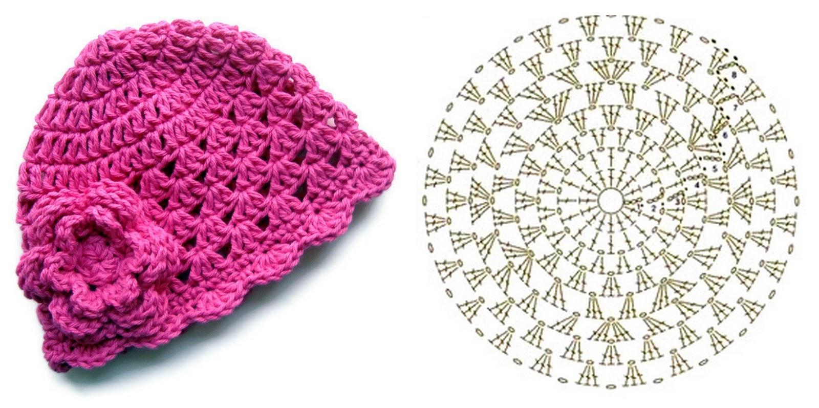 Вязание панам крючком.  Более 50 схем вязания крючком летних.  Летняя шапочка - Самое интересное в блогах...