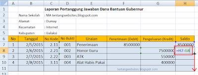 contoh cara buat laporan keuangan sederhana