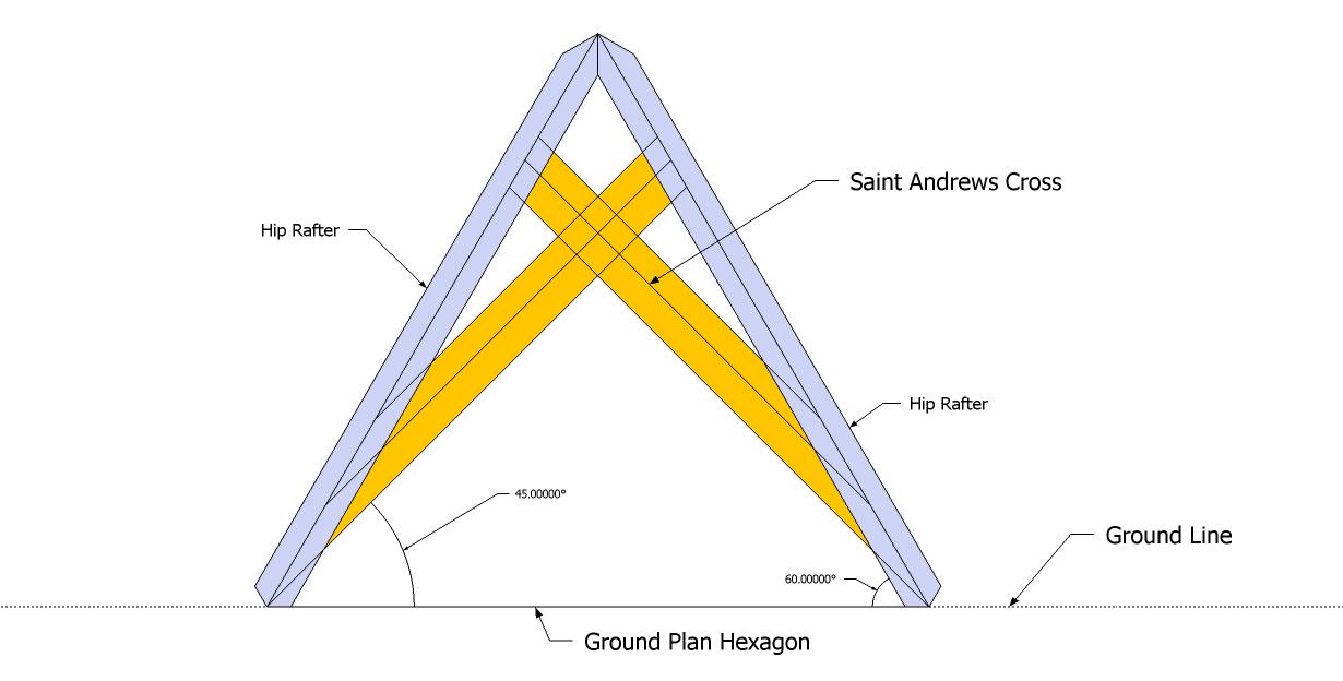 Plans for st andrews cross