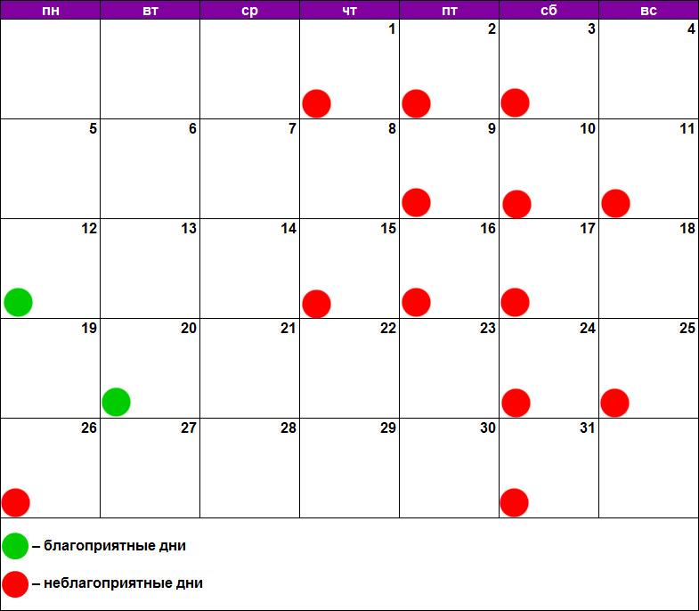 Лунный календарь пирсинга и прокалывания ушей март 2018