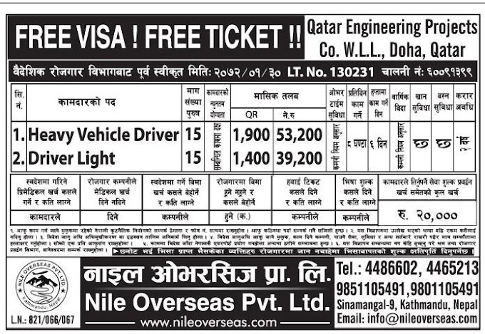 Free VISA ! Free Ticket ! Job vacancy in Qatar Salary Up to Rs 53,200