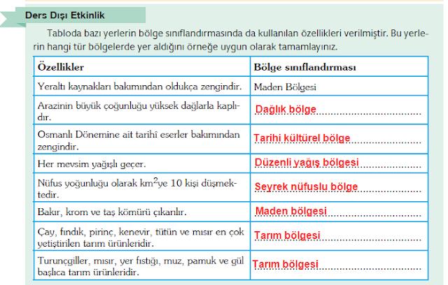 12. Sınıf Lider Yayınları Coğrafya Ders Kitabı 78. Sayfa Cevapları